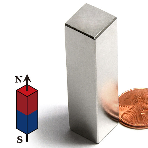 "1/2""X1/2""X2"" NdFeB Rare Earth Magnets"