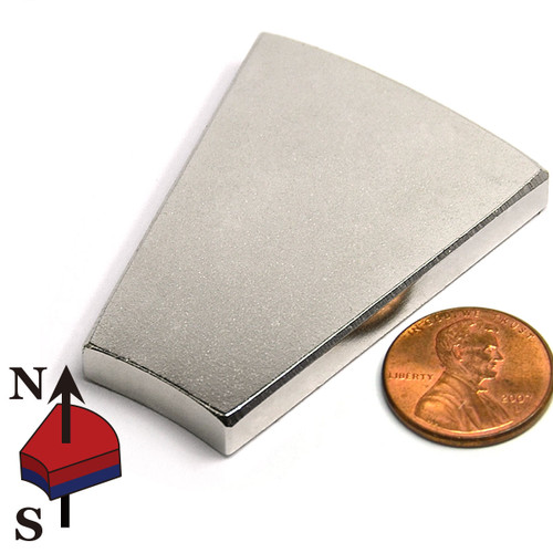 Wedge Neodymium Magnets