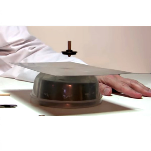 Magnetic Levitation Kit