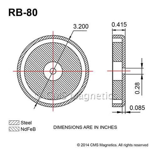 Base magnets