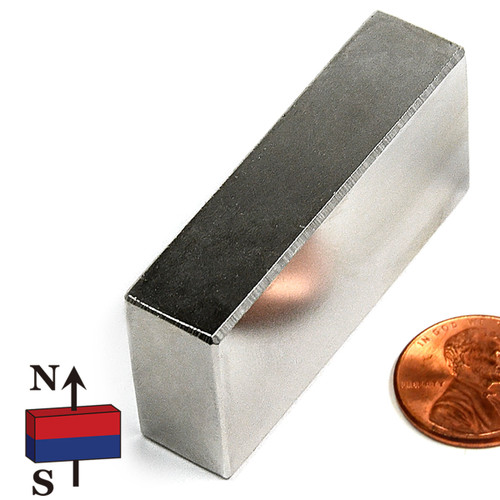 Terrific N42 2X1X1 2 Neodymium Rare Earth Block Magnet Wind Turbine Diy Wiring 101 Olytiaxxcnl