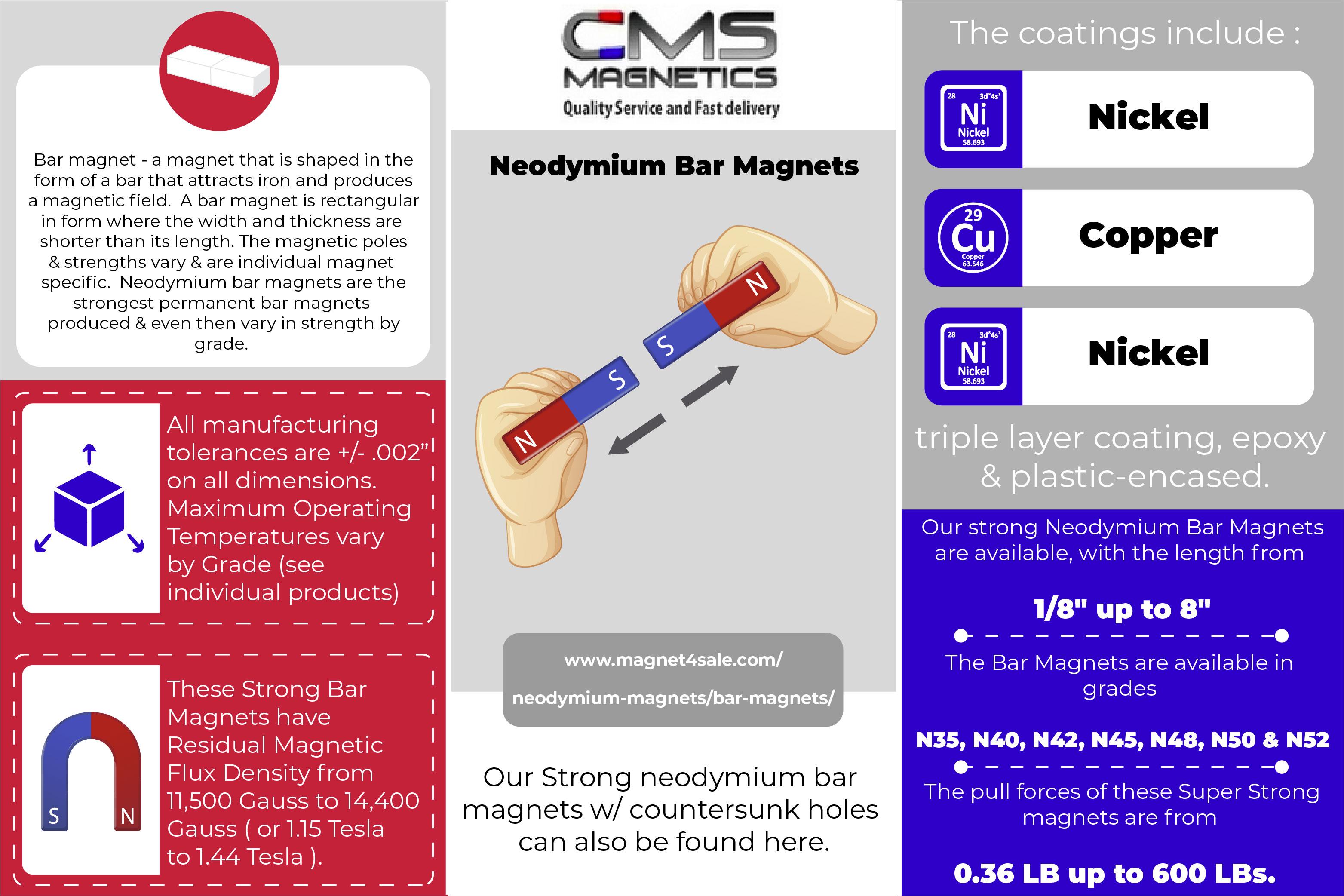 Neodymium Bar Magnets (infographic)