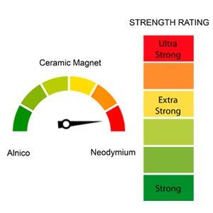strength-o-meter.jpg