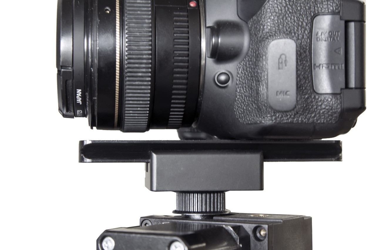 Axis360 Balance Kit