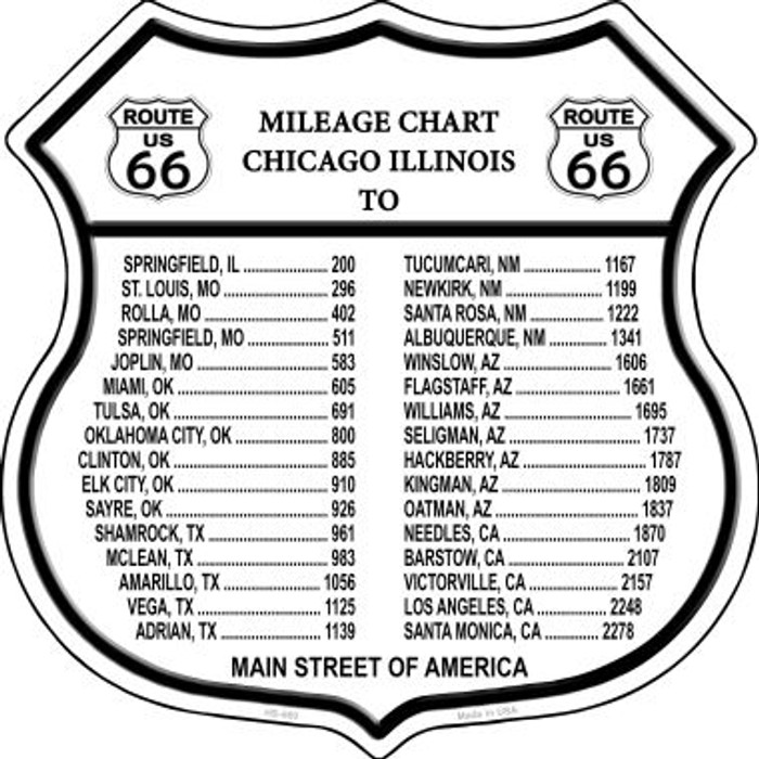 Route 66 Mileage Chart Novelty Highway Shield HS-560