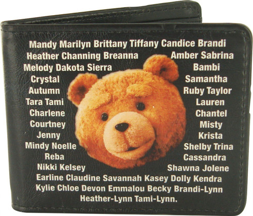 Ted Name Guessing Wallet