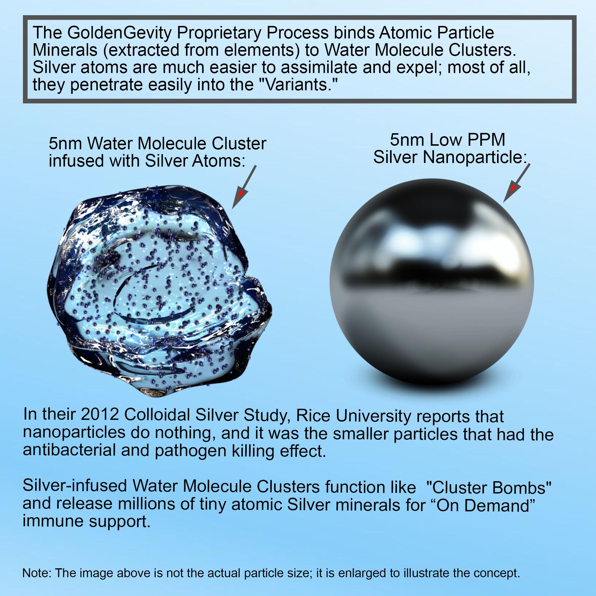 Silver-atomic-particles-vs-nanos.jpg