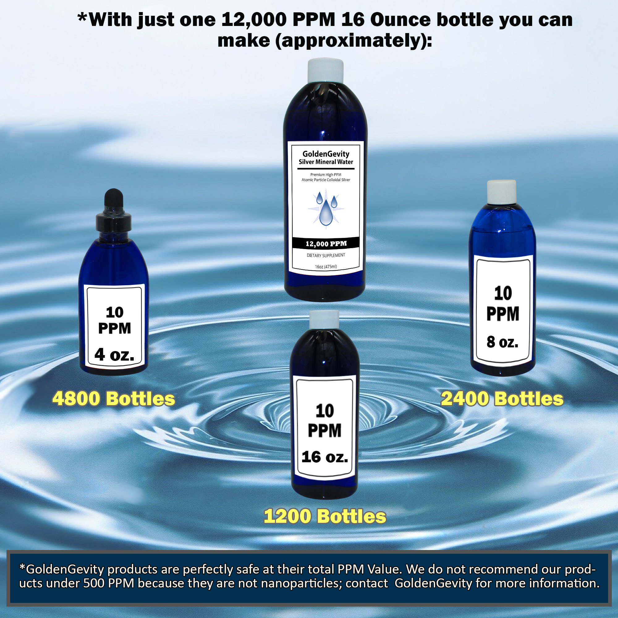 12000 PPM Colloidal Silver can make thousands of ounces
