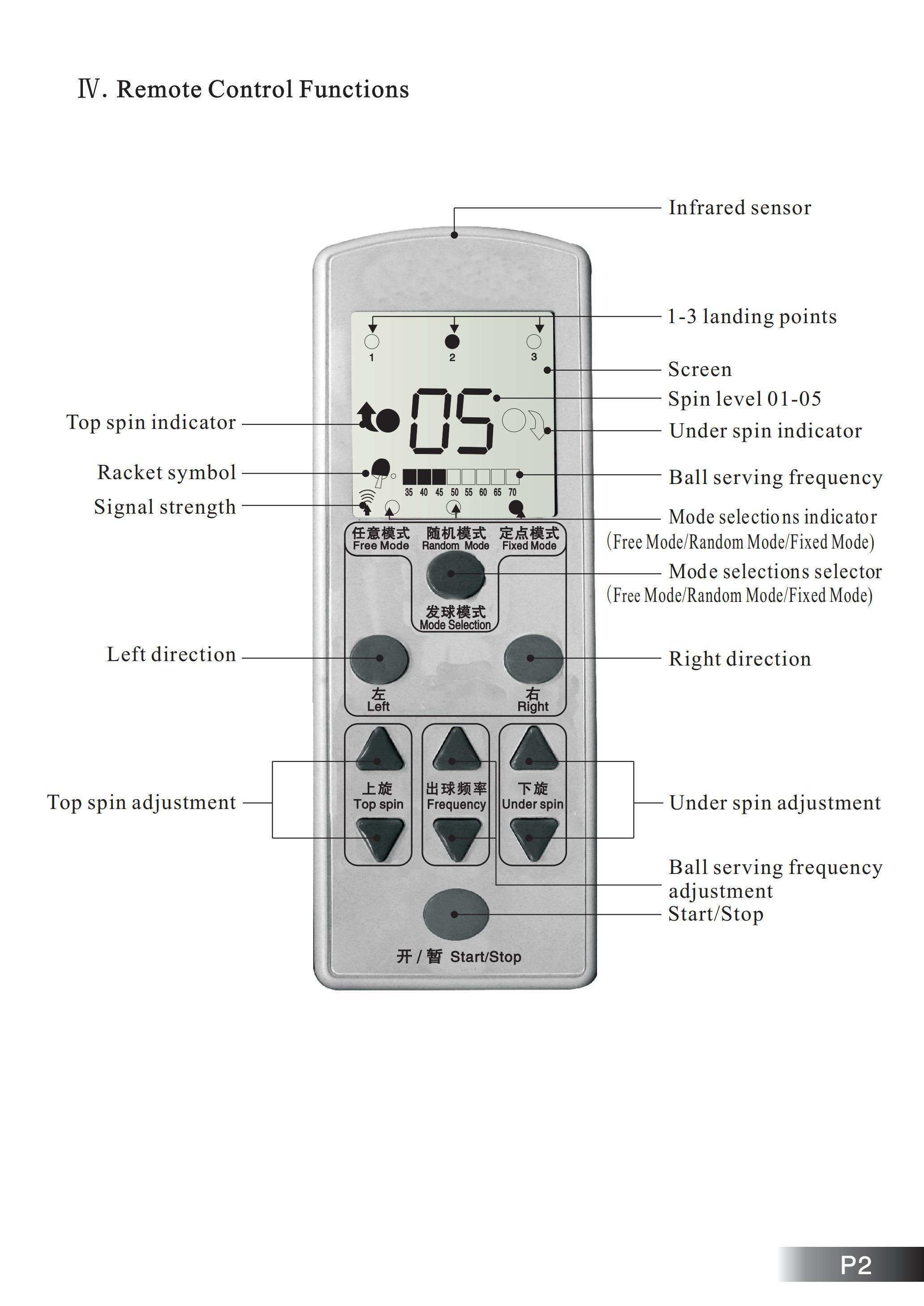 e1a-manual-10-00.jpg