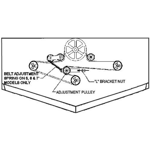 Wiring Diagram: 33 King Kutter Finish Mower Parts Diagram