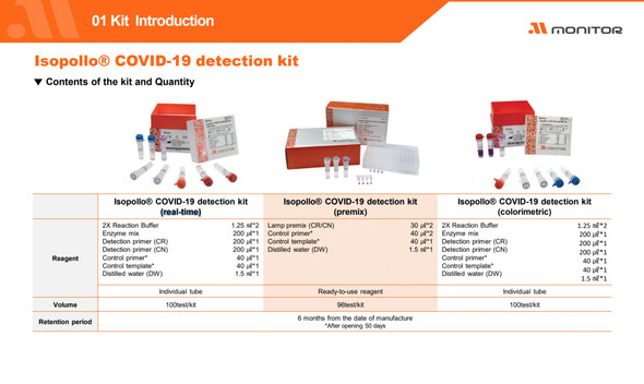 COVID-19 detection kit (real-time)