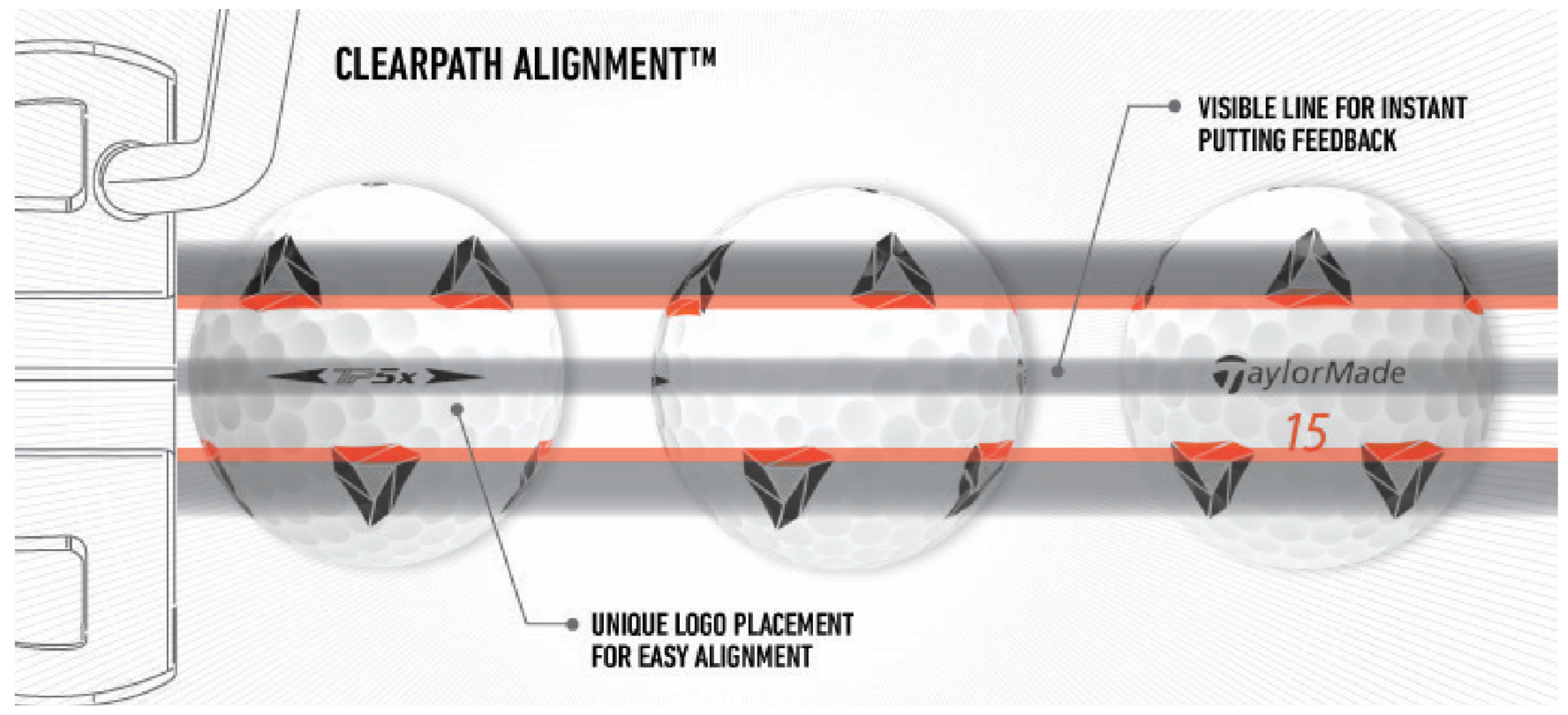 TaylorMade tp5 and tp5x pix golf balls tech image - clearpath alignment