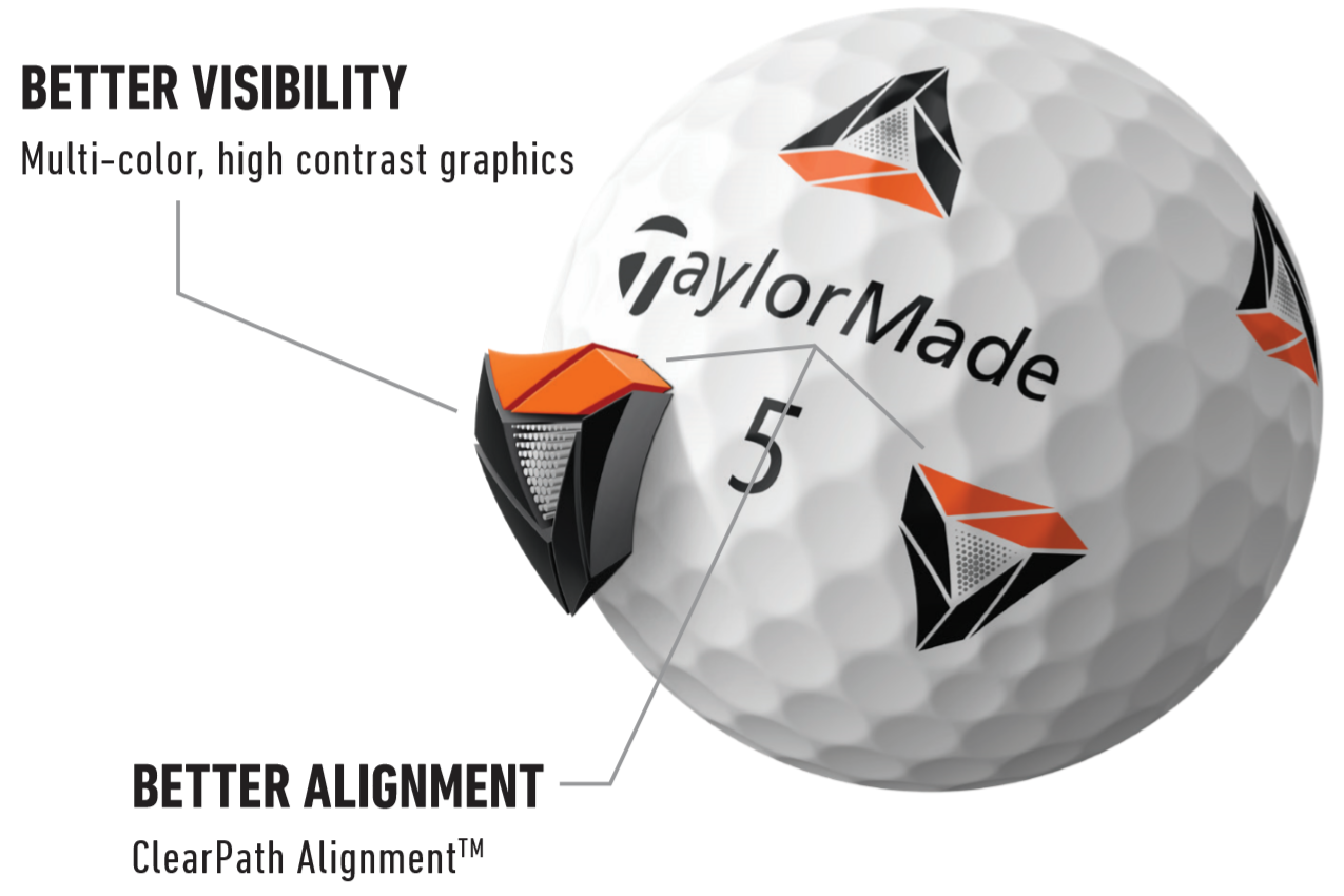 TaylorMade TP5 ball hero image for blockquote section