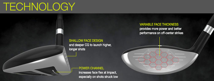 Tour Edge Fairway Wood Tech