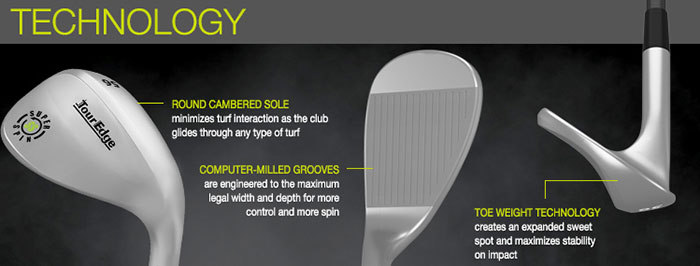 Super Spin Wedge Tech