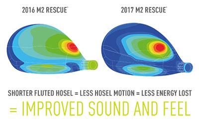 2017 M2 Rescue