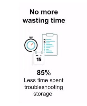 infosight saves waste time