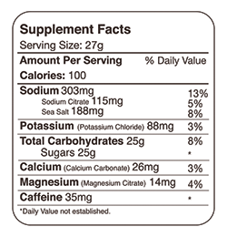 Supplement Facts - Tailwind Raspberry Buzz