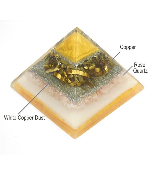 Rose Quartz & Copper Orgonite Pyramid - 60 mm