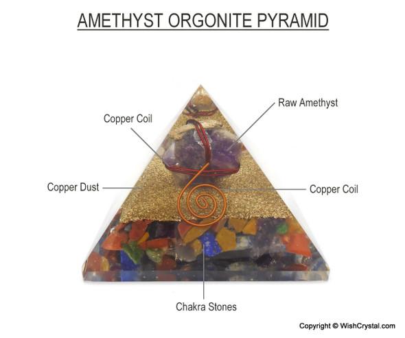 Amethyst Wrap Orgonite Pyramid with Chakra Stones
