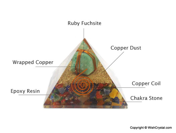 Ruby Fuschite Wire-wrapped Orgonite Pyramids