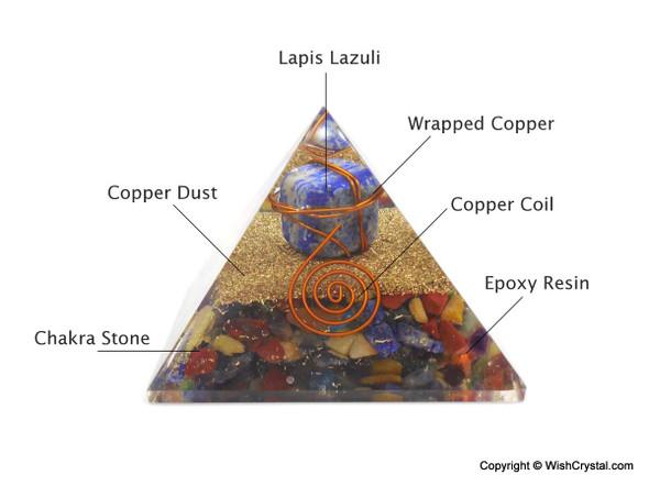 Lapis Lazuli wire-wrapped orgonite pyramids