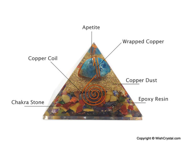 Apetite wire-wrapped orgonite pyramids