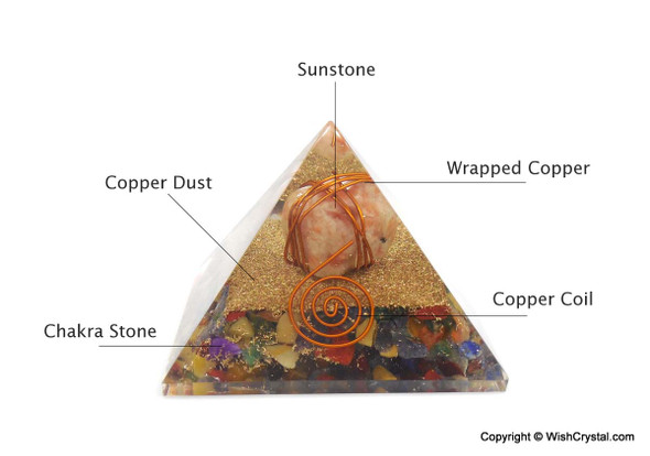 Fluorite wire-wrapped orgonite pyramids