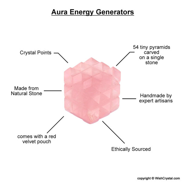 Rose Quartz Healing Points