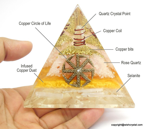 Circle of Life Orgonite Pyramid - 60 mm