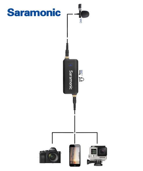 Saramonic Lavmic 迷你混音器連領夾咪 (智能電話/GoPro/相機適用)