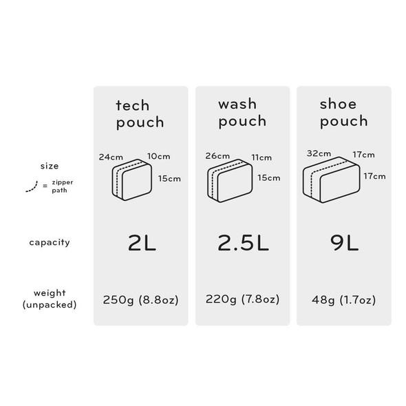 Peak Design Wash Pouch Black