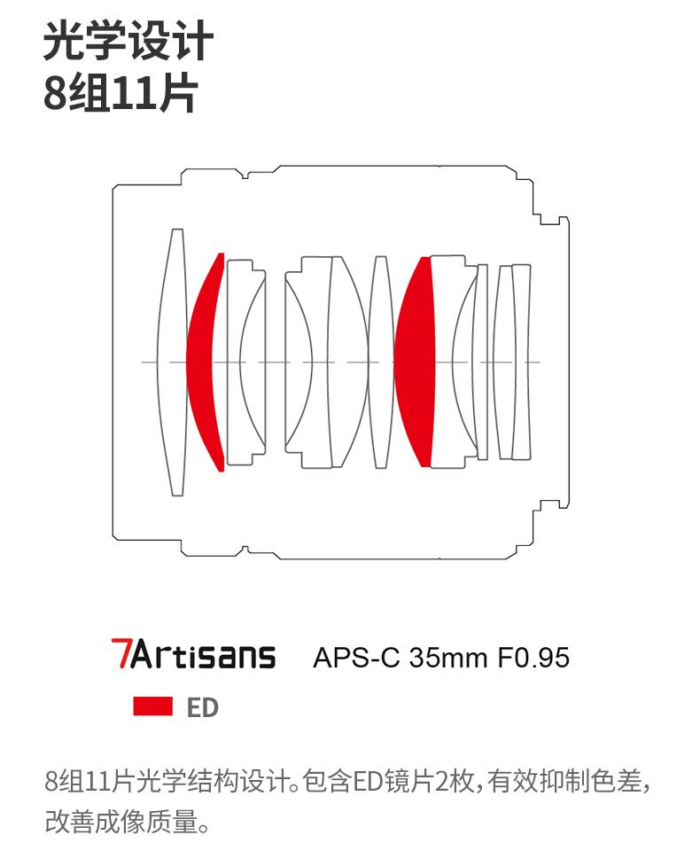 7artisans35mm095eosm-02.jpg