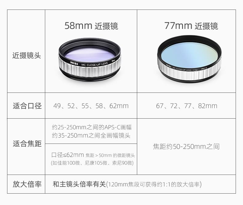 nisi-closeup-lens-kit-ii-03.jpg