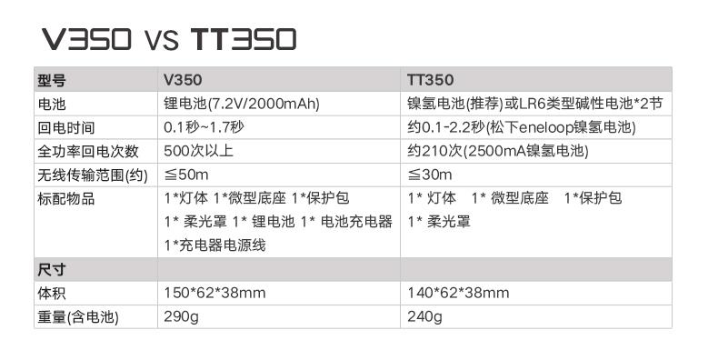 products-camera-flash-v350-11.jpg