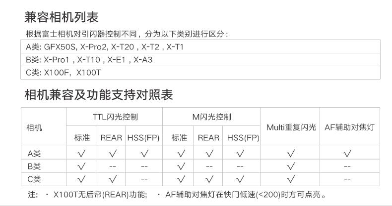 products-camera-flash-v350f-08.jpg