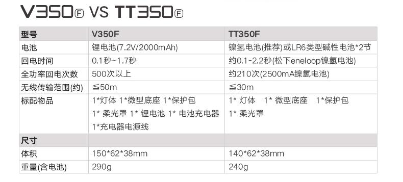 products-camera-flash-v350f-10.jpg