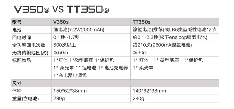 products-camera-flash-v350s-09.jpg