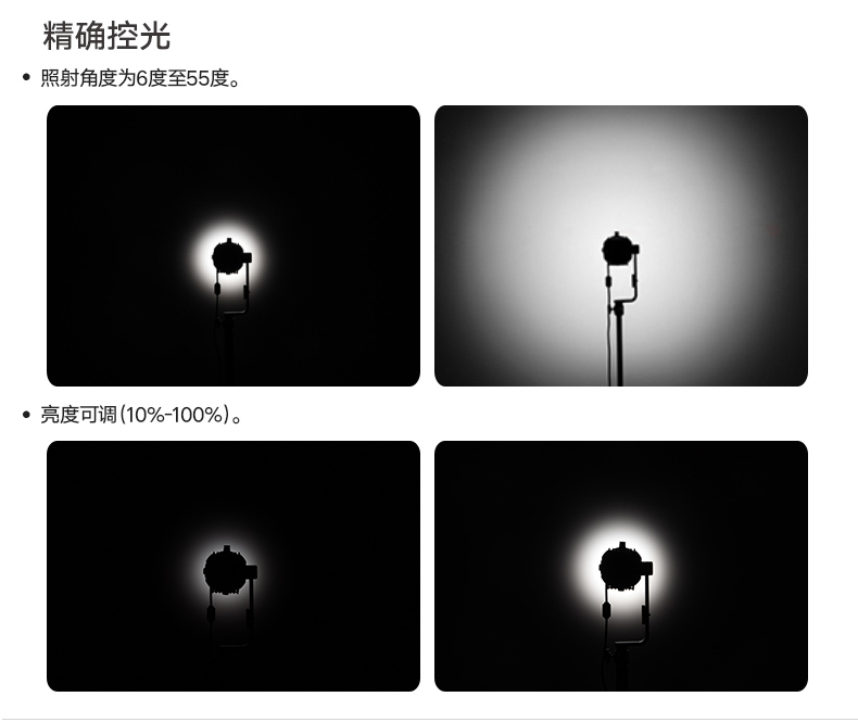 products-continuous-focusing-led-light-s30-04.jpg