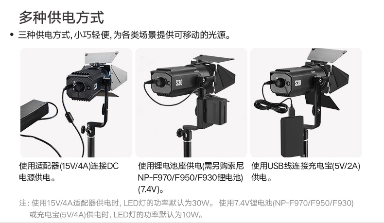 products-continuous-focusing-led-light-s30-05.jpg