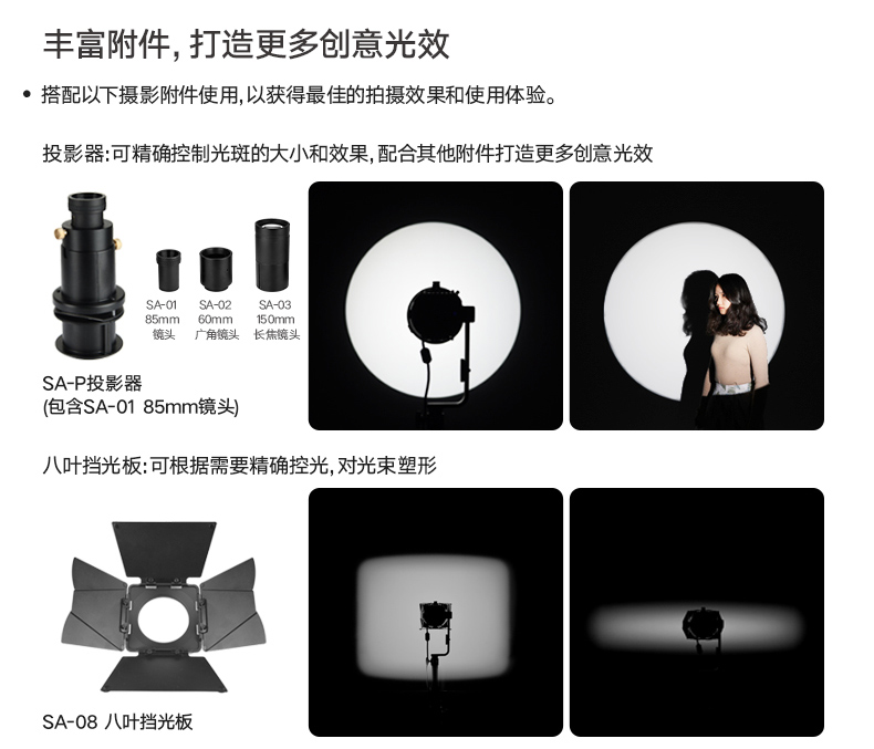 products-continuous-focusing-led-light-s30-06.jpg