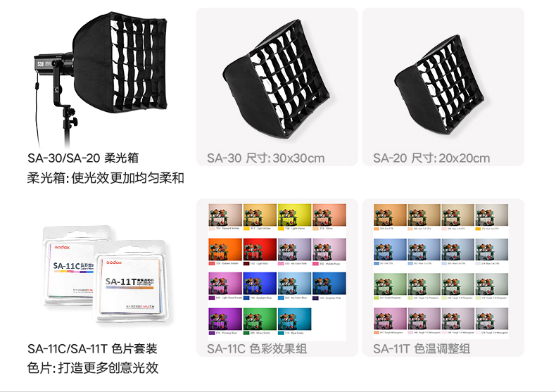 products-continuous-focusing-led-light-s30-09.jpg