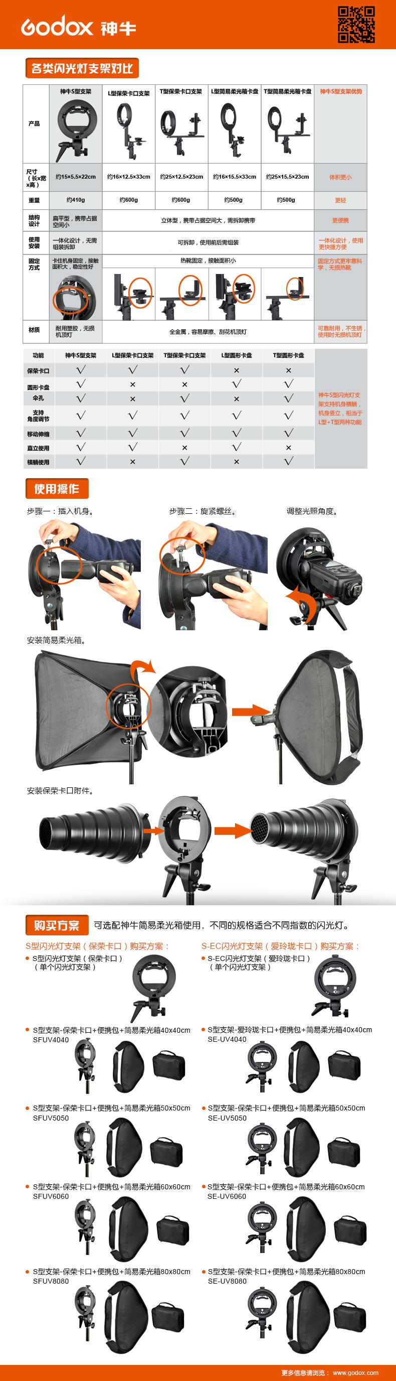 products-s-type-speedlite-bracket-newsletter-cn2.jpg