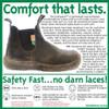 Blundstone CSA Greenpatch 164 (Comfort Sheet)