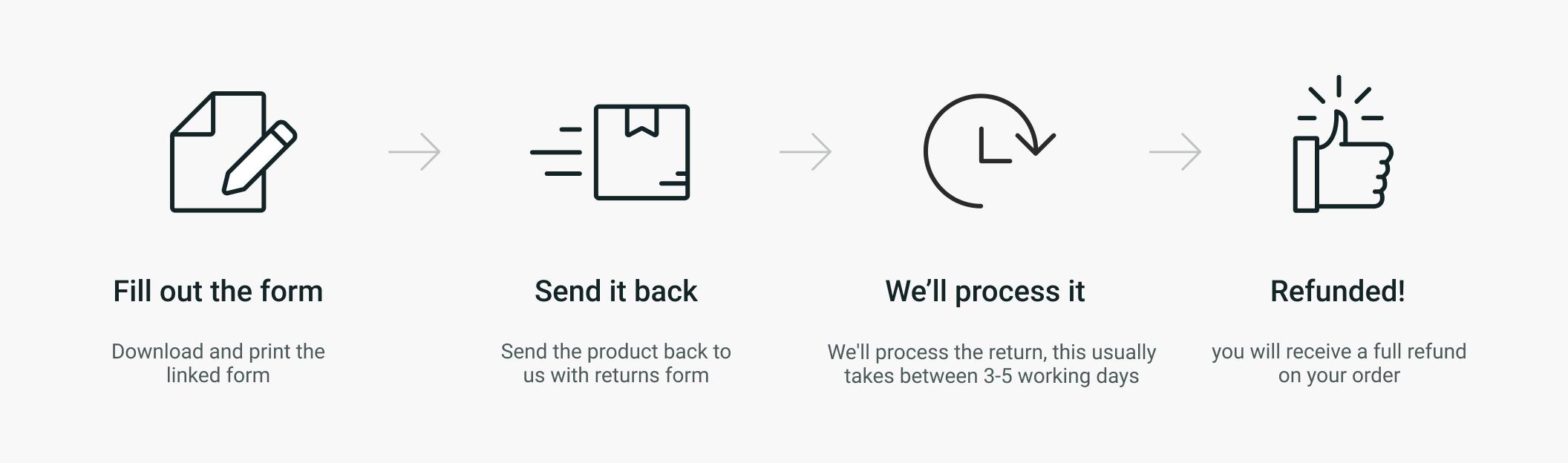 returns-graphic.jpg