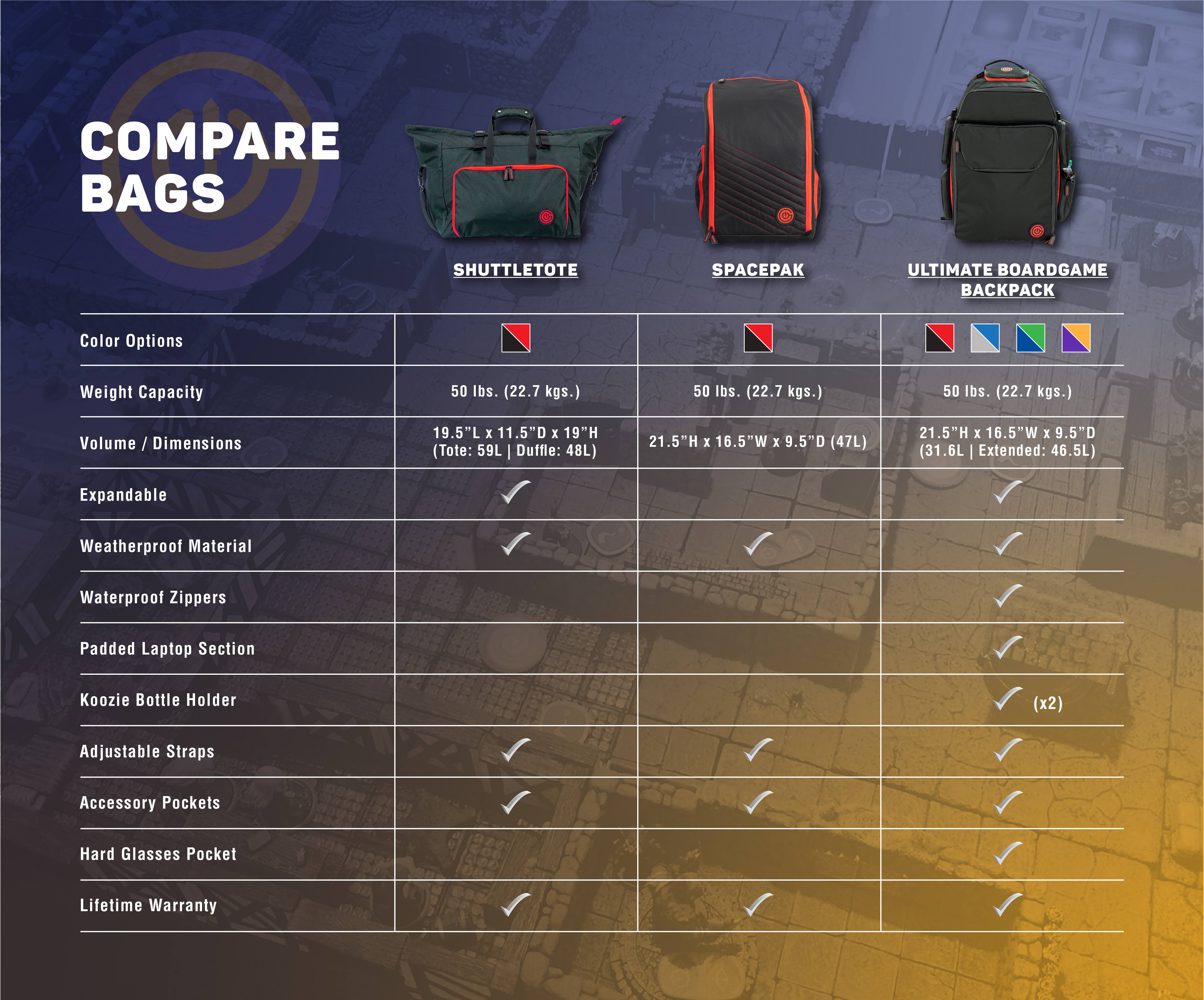 comparebags2x.png