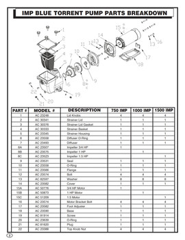 Blue Torrent Pool Products Products - BT Pool Parts
