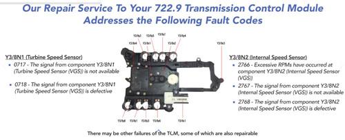 Mercedes S REPAIR SERVICE Class 7G-Tronic TCM//ECU 722.9 Conductor Plate