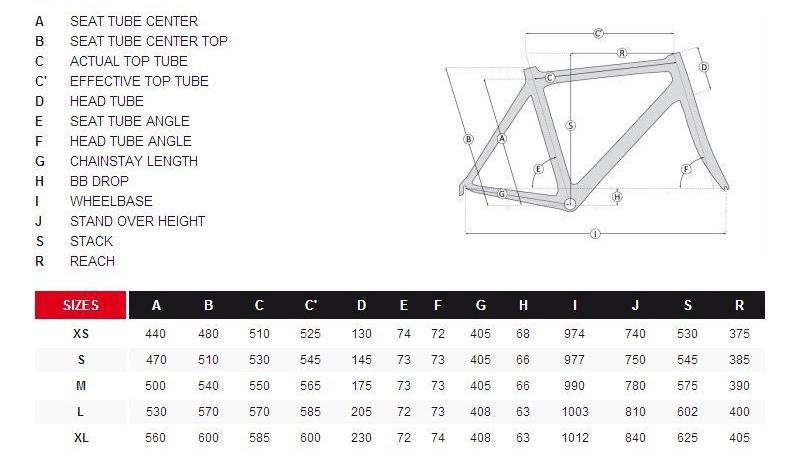 helium-sl-geometry.jpg