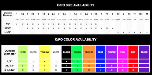 Vise O/PO Oval/Power Oval Blend Finger Insert Chart